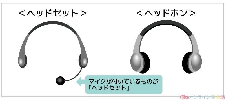 ヘッドセットとヘッドホンの形の違い