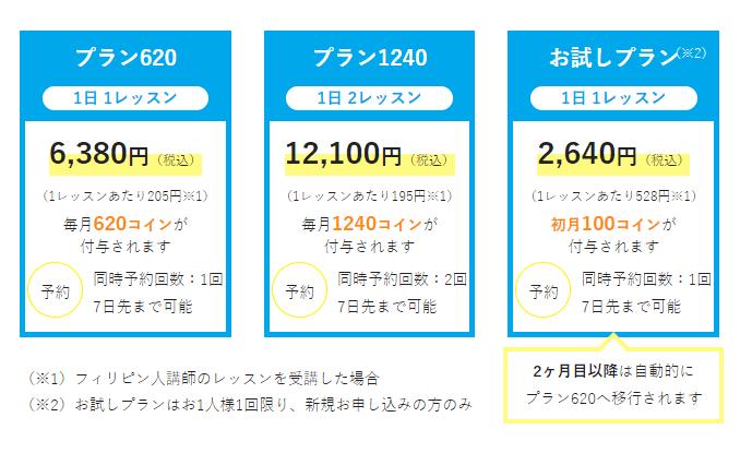 産経オンラインPlusの料金プラン