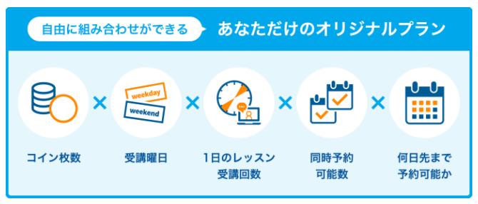 産経オンライン英会話Plus カスタマイズプラン