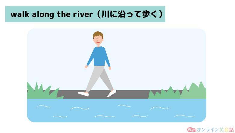 「人が犬と川に沿って歩く」の図